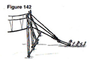 Fig142