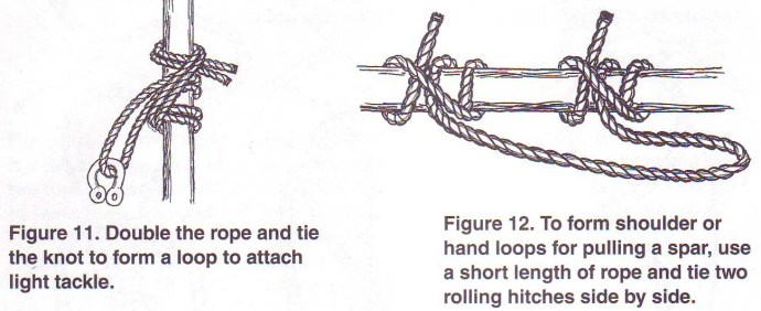 From Older Merit Badge Pamphlet