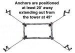 Four 1-1 Anchors
