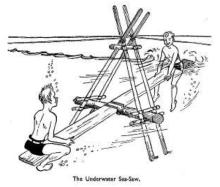 UNDERWATER See-Saw
