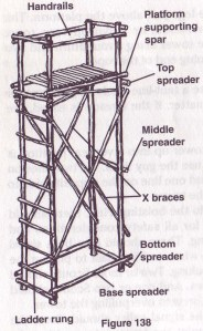 14' Double Ladder Signal Tower Schematic