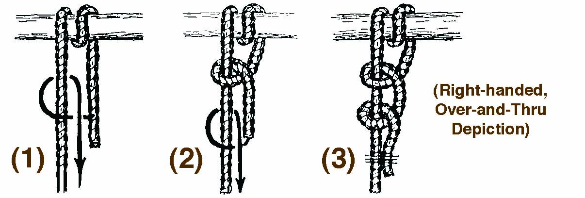 Left Handed Knot Tying Scout Pioneering