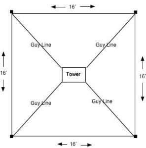 Tower Gateway Layout