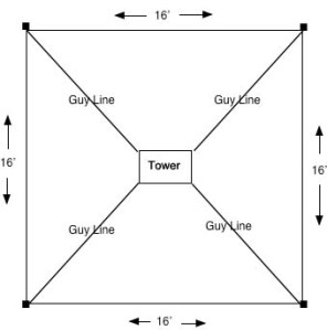 Tower Gateway Layout