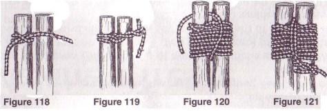 Two-Spar Shear Lashing Diagram