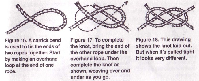 A carrick bend is used to thie the ends of two ropes together. Start by making an overhand loop at the end of one rope. To complete the knot, bring the end of the other rope under the overhand loop. Then complete the knot by weaving over and under as you go. When the knot is pulled tight, it looks very different.