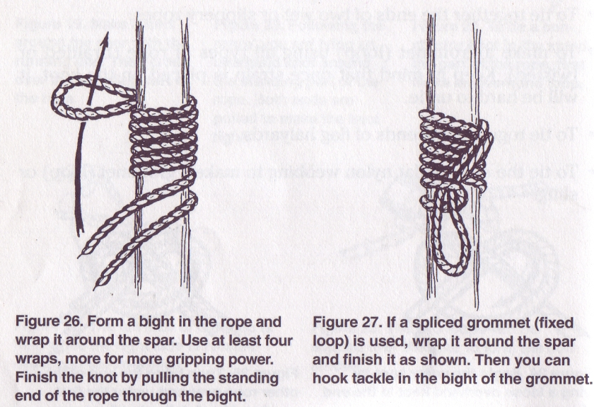 Form a bight in the rope and wrap it around the spar. Use at least four wraps, more for more gripping power. Finish the knot by pulling the standing end of the rope through the bight. If a spliced grommet (fixed loop) is used, wrap it around the spar and finish as shown. Then you can hook tackle in the bite of the grommet.