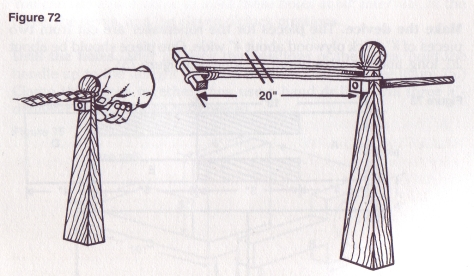 Figure 72
