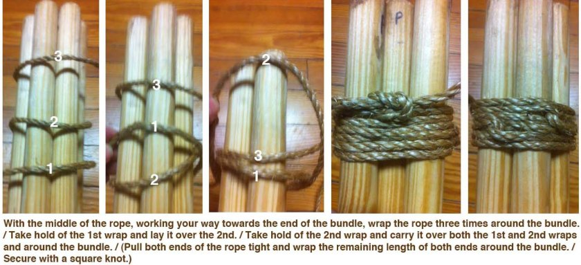 With the middle of the rope, working your way towards the end of the bundle, wrap the rope three times around the bundle. / Take hold of the 1st wrap and lay it over the 2nd. / Take hold of the 2nd wrap and carry it over both the 1st and 2nd wraps and around the bundle. / (Pull both ends of the rope tight and wrap the remaining length of both ends around the bundle. / Secure with a square knot.)