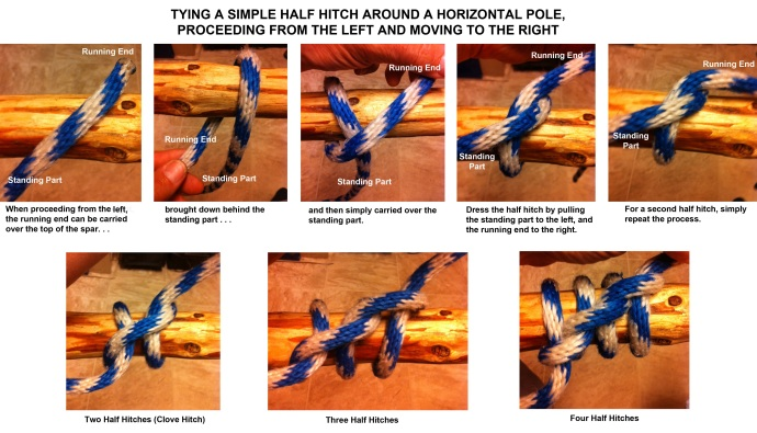 Tying a simple half hitch around a horizontal pole, proceeding from the left and moving to the right: When proceeding from the left, the running end can be carried over the top of the spar, brought down behind the standing part, and then simply carried over the standing part. Dress the half hitch by pulling the standing part to the left and the running end to the right. For a second half hitch, simply repeat the process. Two Half Hitches (Clove Hitch) Three Half Hitches Four Half Hitches.