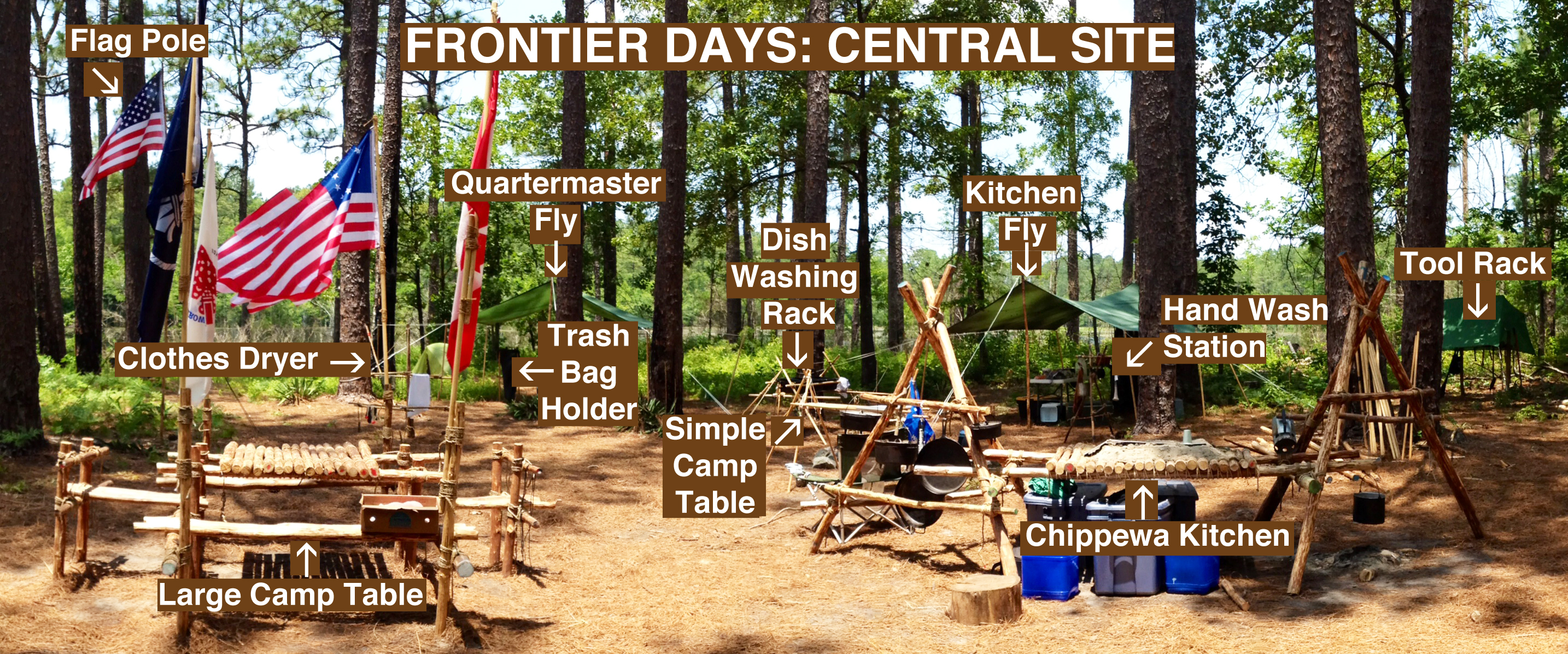Kitchen Design Layout Tool Frontier Days Camp Gadgets Scout Pioneering