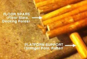 Floor Spars and Platform Supports